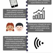 telefony jako narzędzia wykorzystywane do nauki